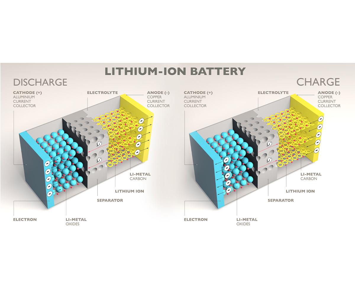 Separatore per le celle delle batterie, immagine 2